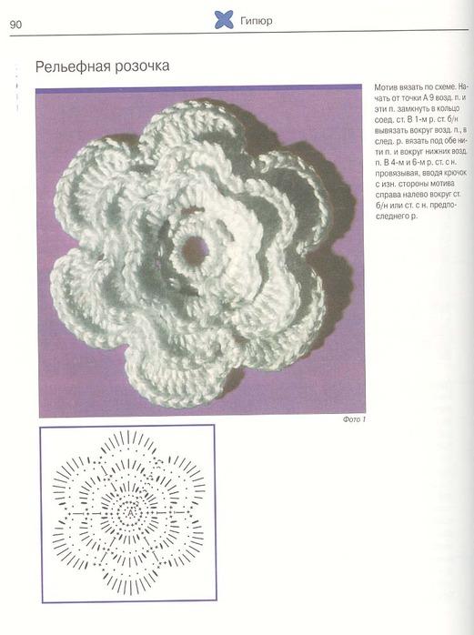 вязанные цветы крючком схемы по вязанию для начинающих 33 фото