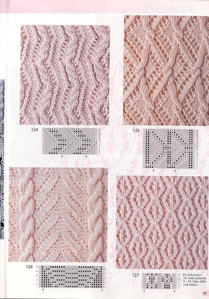вязание спицами схемы узоры араны