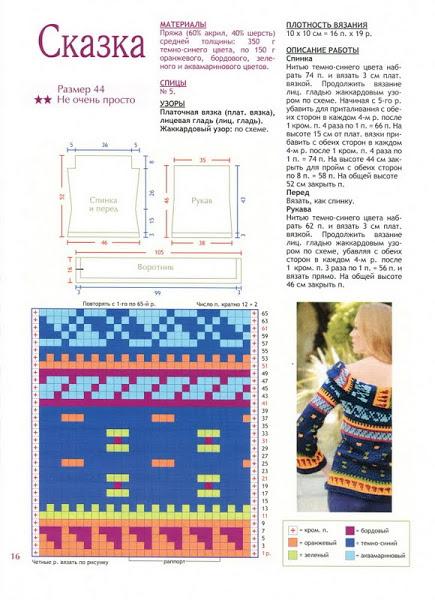 свитер описание схемы вяжем спицами