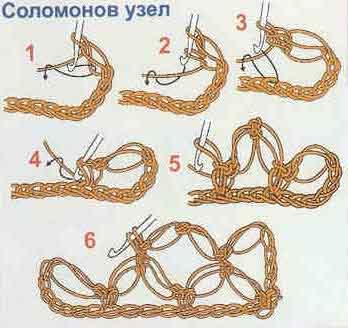 длинные оттянутые петли соломонов узел