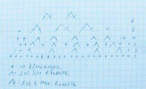 9-3-300x183 Пинетки - Зайчики спицами. Описание
