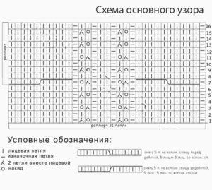 """Шапка """"Звезда рока"""""""