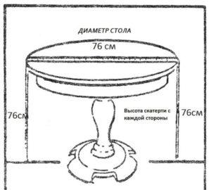 Скатерть на круглый стол своими руками