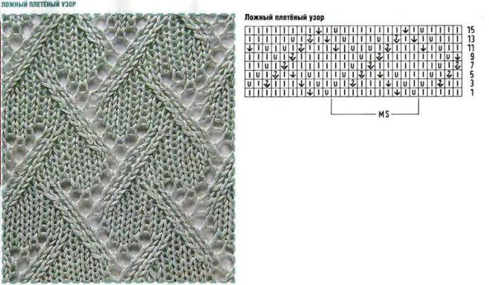 Простой узор с накидами для вязания шарфа