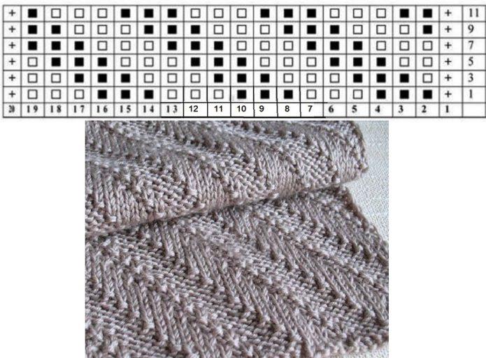 Диагональный узор для вязания мужского шарфа