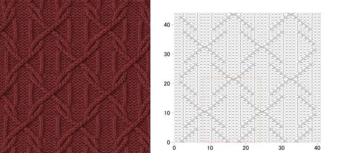 Узор с веточками для вязания шарфа