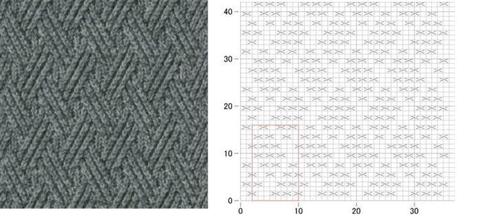 Узор с диагональными полосами для шарфа