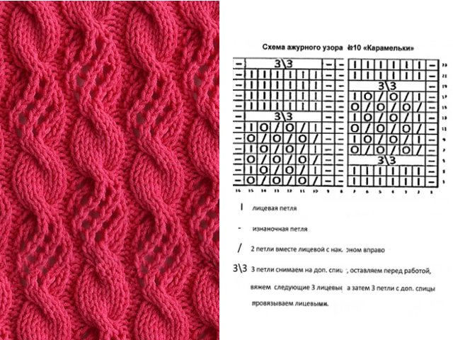 Узор для вязания шарфа