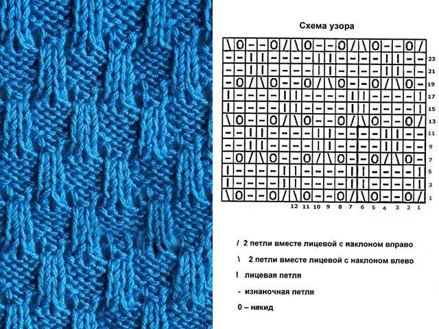 Шашечный узор для вязания шарфа