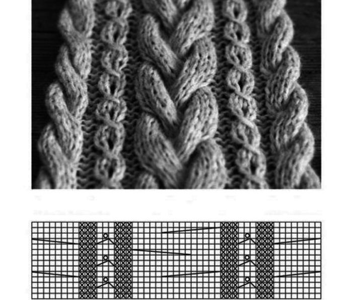 Арановые косы для вязания объемного шарфа