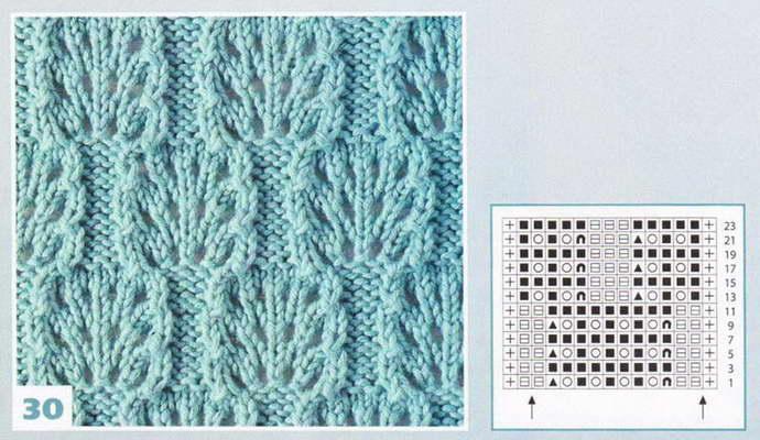 Фантазийный узор для вязания шарфа