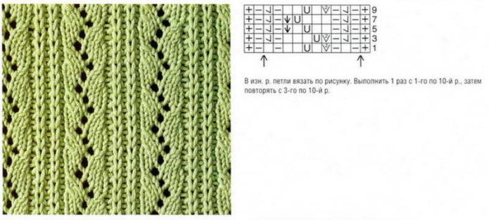 Простой узор для вязания шарфа