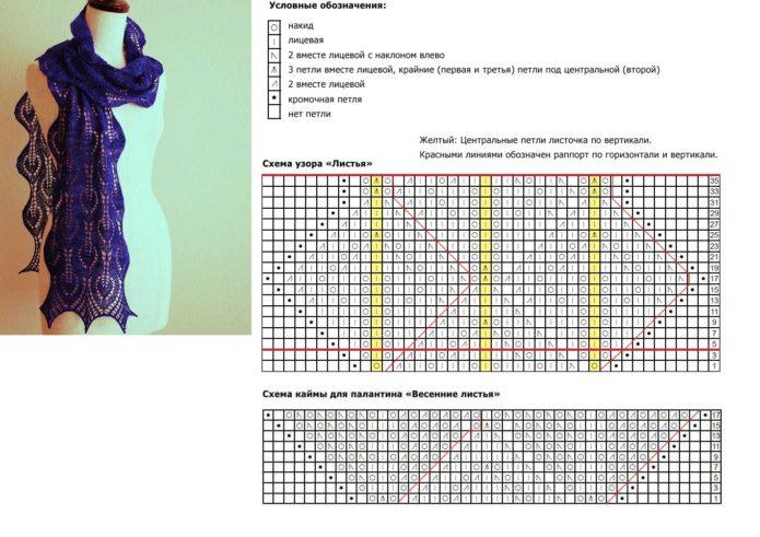 Ажурный узор для вязаного шарфа