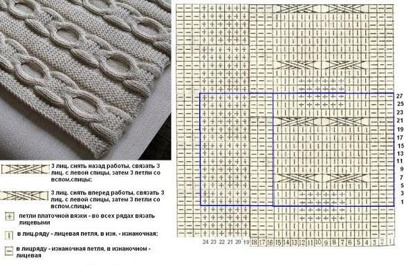 Вязаный шарф с плотным узором