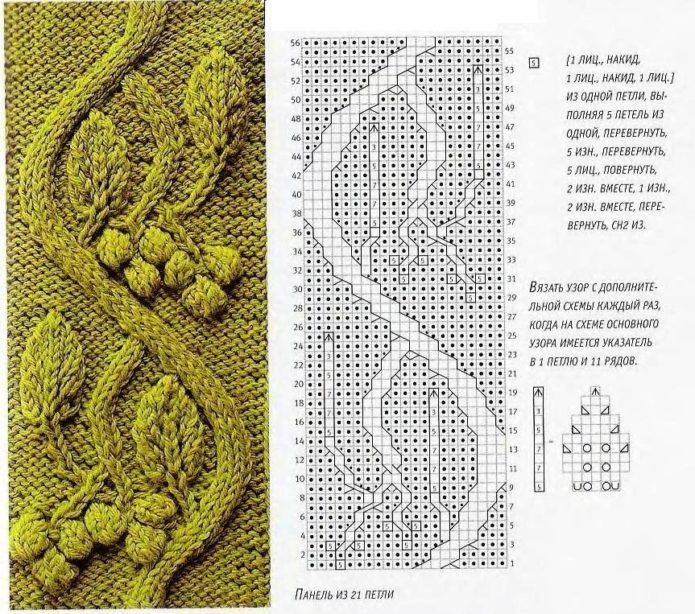 Необычный узор для вязания шарфа