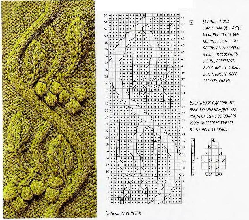 Картинки вязание спицами со схемами и описанием