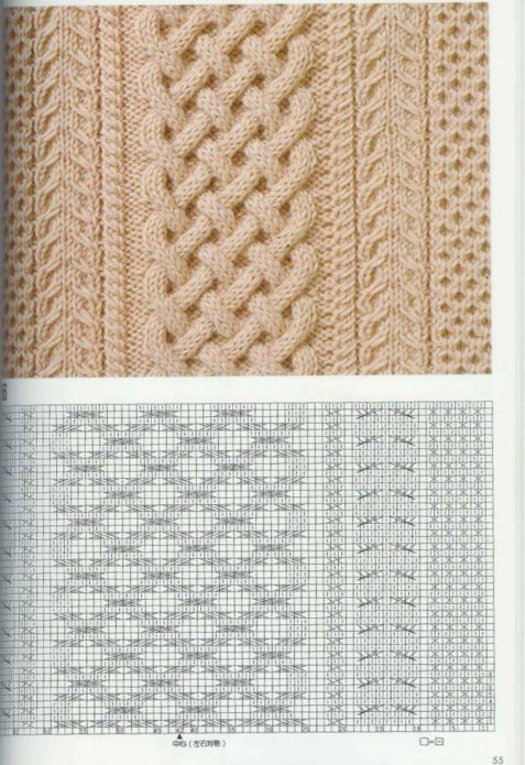 Аранский узор спицами схемы и описание