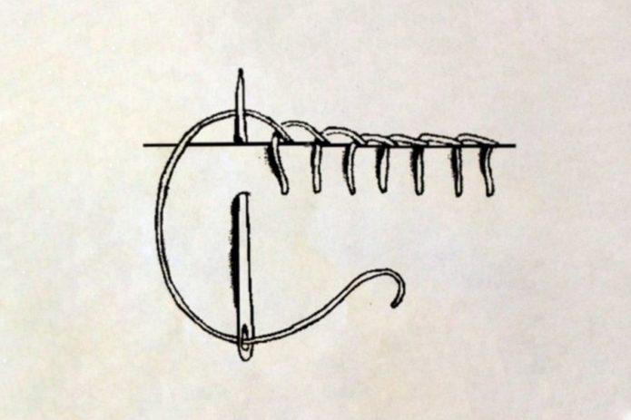 Схема обмёточного шва