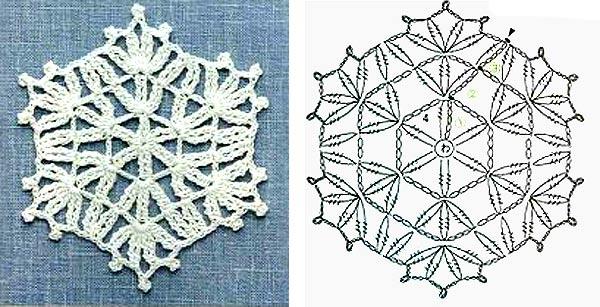 Снежинка шестиугольная