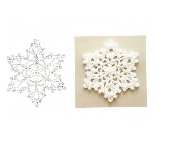 Снежинка кружевная