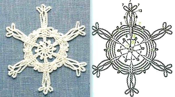 Снежинка — цветок с лепестками