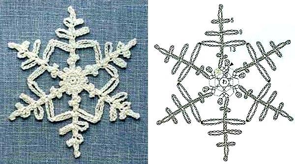 Снежинка с лучиками