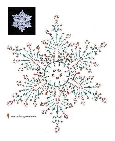 Снежинка с пико