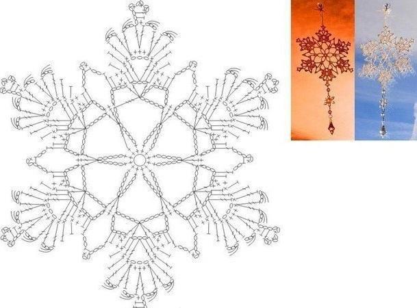 Снежинка — цветочная звезда