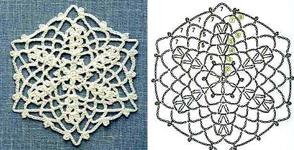 Снежинка — цветок в ажурных арках