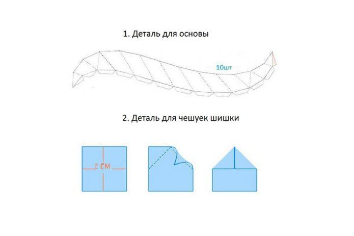 Схема для бумажной шишки