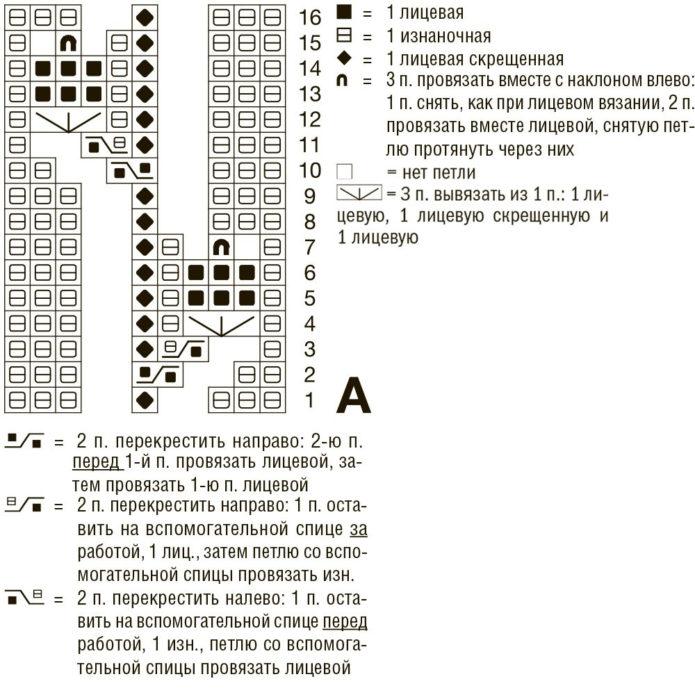 Схема А к носкам с арановыми узорами