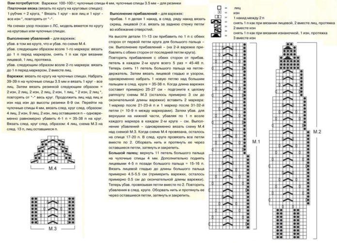 Схема и описание для варежек с ажуром
