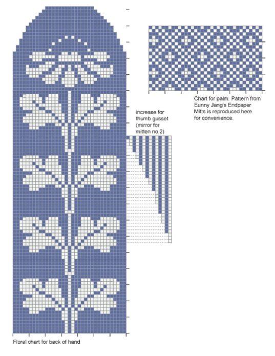 Схема для варежек с жаккардовыми цветами