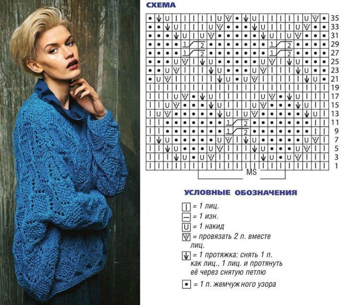 Яркий синий свитер-оверсайз