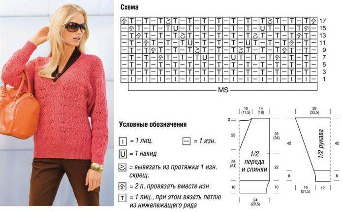 Коралловый свитер с патентным узором