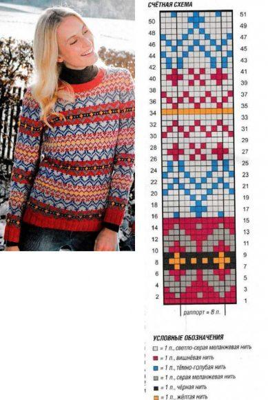 Жаккардовый цветной свитер