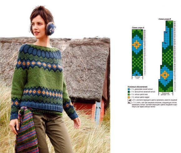 Жаккардовый свитер в зелёных тонах