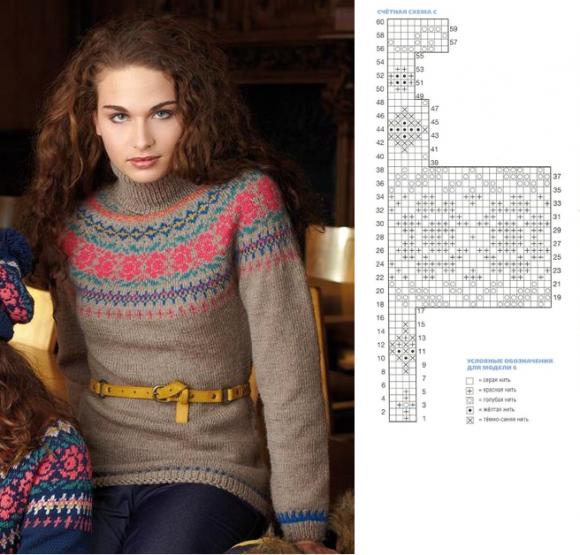 Жаккардовый свитер с розами