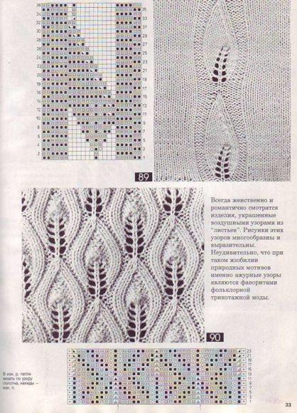 Вариант узора с листиками
