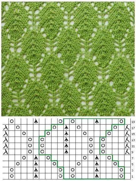 Текстурные листочки с ажуром