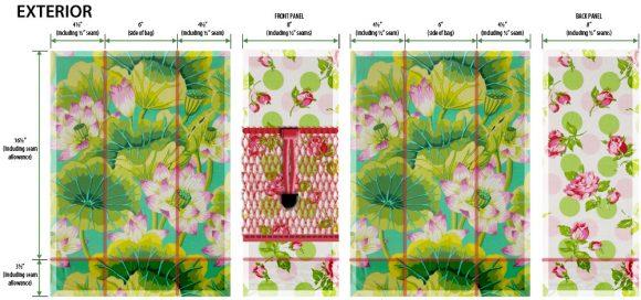 Схема сумки из ламинированной ткани
