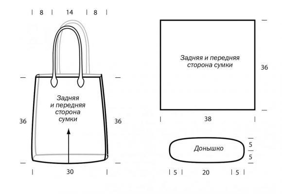 Схема сумки из кожи