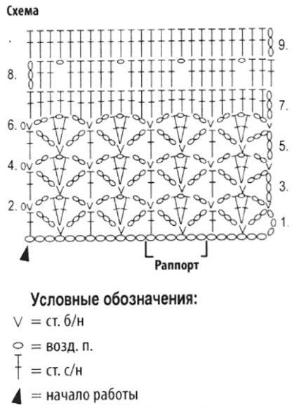 Схема вязания полотна сумки