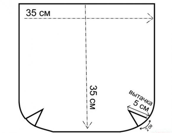 Схема сумки из джинсов
